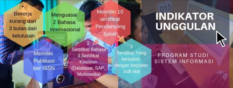 Strategi Pencapaian dari program studi sistem informasi