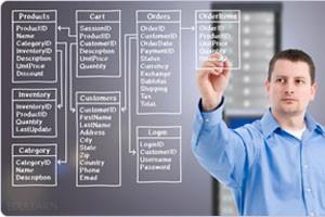 Apa yang dilakukan database administrator